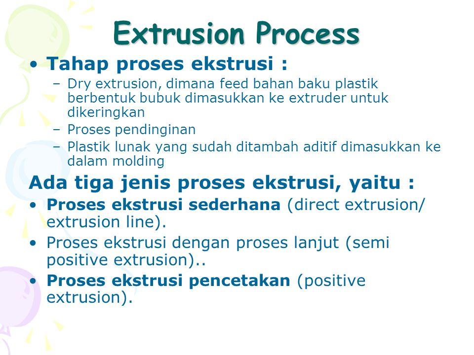 Extrusion Process Tahap proses ekstrusi : –Dry extrusion, dimana feed bahan baku plastik berbentuk bubuk dimasukkan ke extruder untuk dikeringkan –Pro