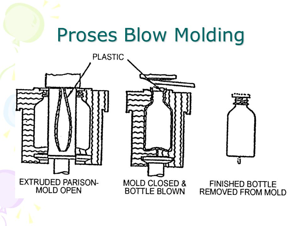 Proses Blow Molding