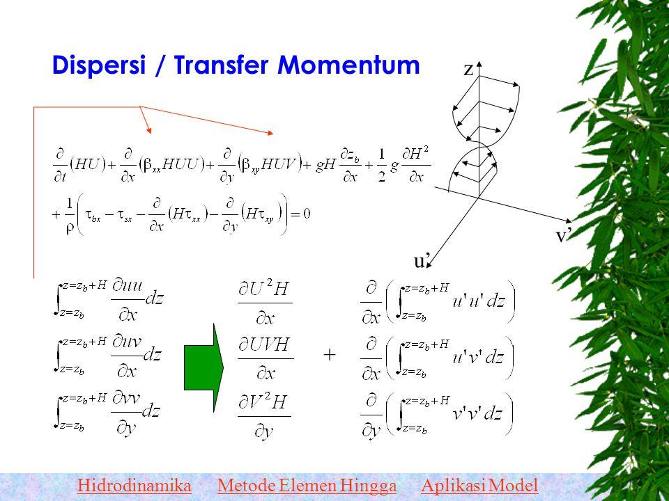 HidrodinamikaMetode Elemen HinggaAplikasi Model yvyv xuxu z v(z) u(z) v'(z) V yvyv z v(z) V yvyv H Perataan Vertikal depth averaging