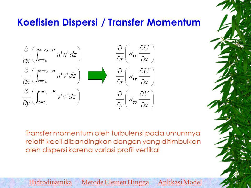 HidrodinamikaMetode Elemen HinggaAplikasi Model Dispersi / Transfer Momentum v' u' z +