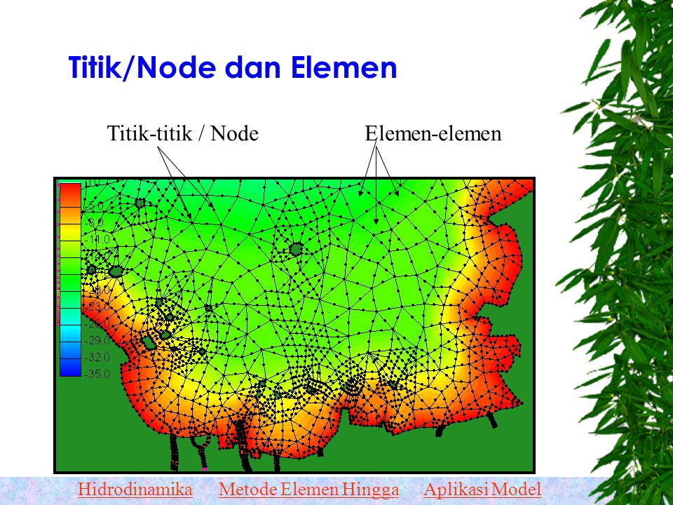 HidrodinamikaMetode Elemen HinggaAplikasi Model Domain Komputasi x y Daratan Perairan di luar daerah hitungan Daerah hitungan Daerah studi