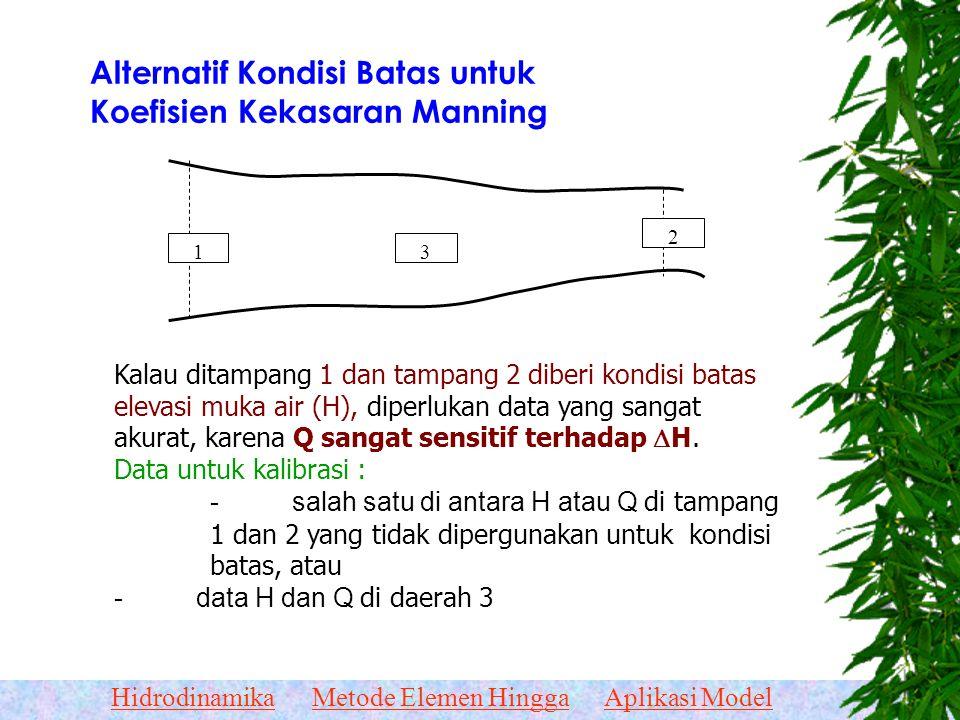 HidrodinamikaMetode Elemen HinggaAplikasi Model Kalibrasi untuk Koefisien Kekasaran Manning  Letak dan pemilihan jenis kondisi batas 1 2 3 Kondisi ba