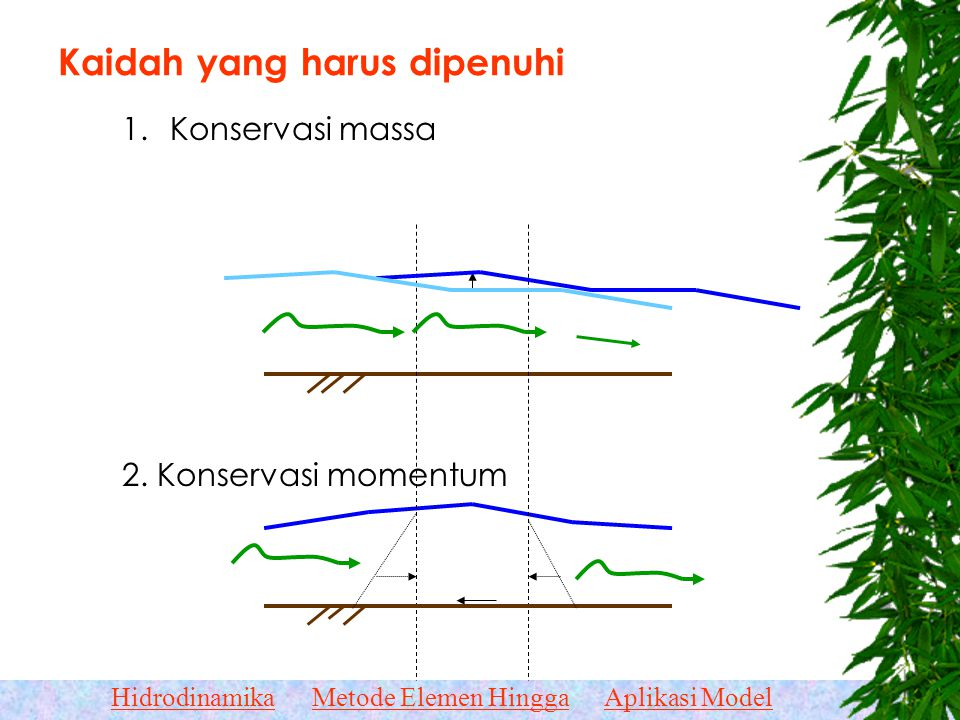 HidrodinamikaMetode Elemen HinggaAplikasi Model Pemahaman  Memahami dinamika aliran –Gejala aliran 1 D