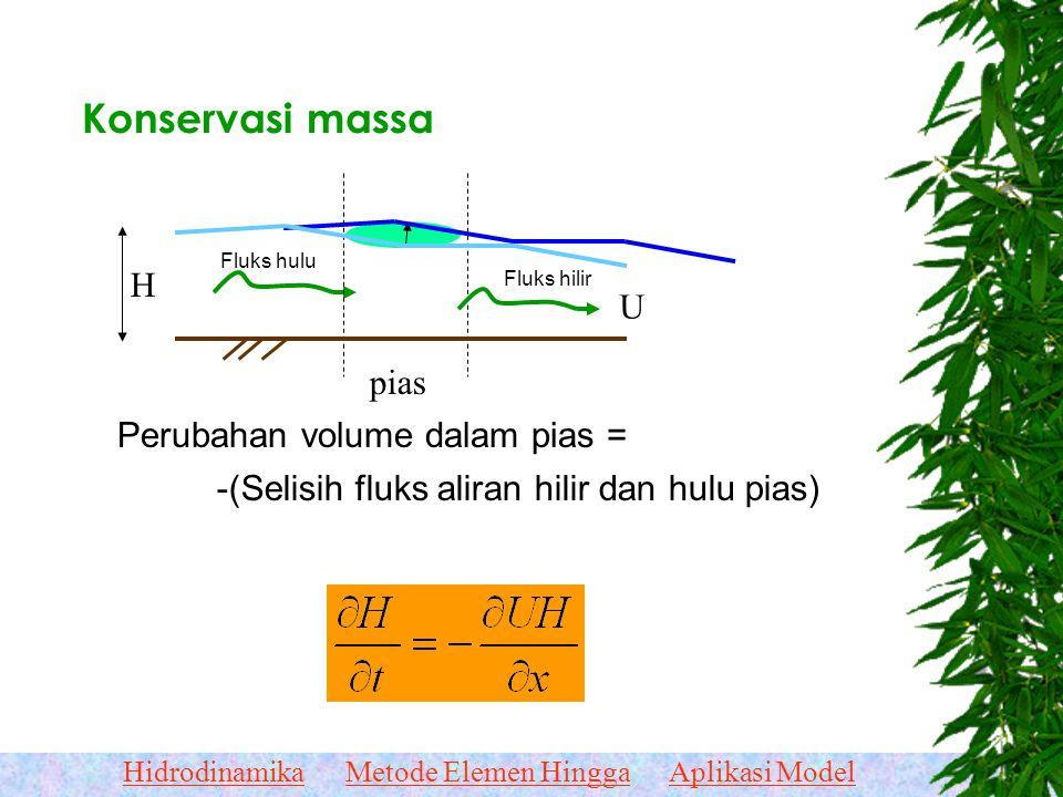 HidrodinamikaMetode Elemen HinggaAplikasi Model 1.Konservasi massa 2. Konservasi momentum Kaidah yang harus dipenuhi
