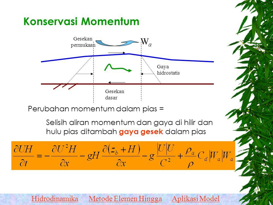 HidrodinamikaMetode Elemen HinggaAplikasi Model -(Selisih fluks aliran hilir dan hulu pias) Fluks hulu pias H Fluks hilir U Konservasi massa Perubahan