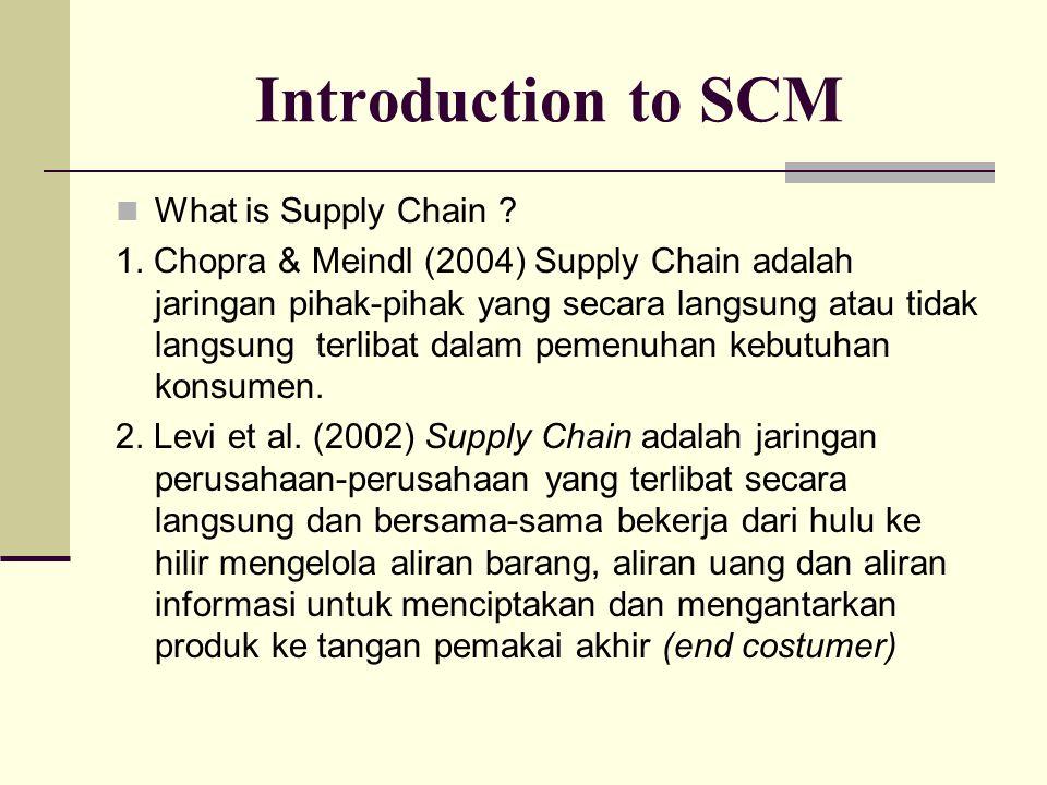 Introduction to SCM What is Supply Chain ? 1. Chopra & Meindl (2004) Supply Chain adalah jaringan pihak-pihak yang secara langsung atau tidak langsung
