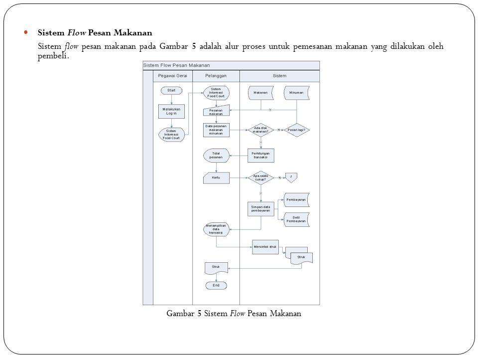 Sistem Flow Pesan Makanan Sistem flow pesan makanan pada Gambar 5 adalah alur proses untuk pemesanan makanan yang dilakukan oleh pembeli.