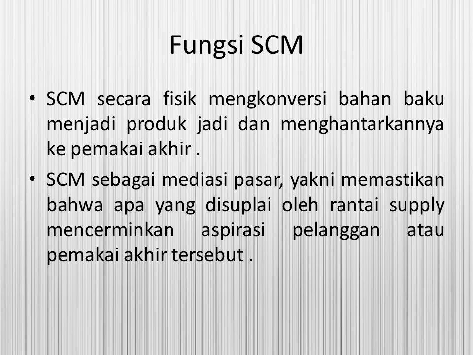 Fungsi SCM SCM secara fisik mengkonversi bahan baku menjadi produk jadi dan menghantarkannya ke pemakai akhir. SCM sebagai mediasi pasar, yakni memast