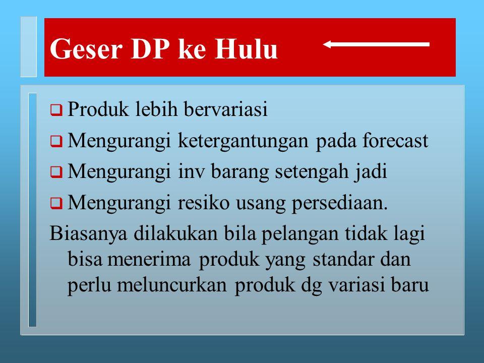 Geser DP ke Hulu  Produk lebih bervariasi  Mengurangi ketergantungan pada forecast  Mengurangi inv barang setengah jadi  Mengurangi resiko usang p