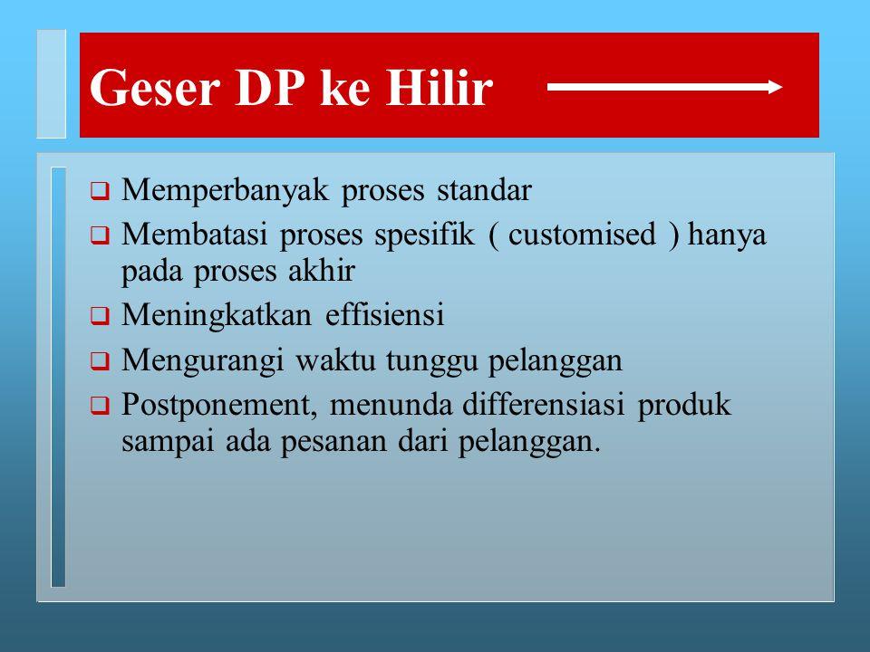 Geser DP ke Hilir  Memperbanyak proses standar  Membatasi proses spesifik ( customised ) hanya pada proses akhir  Meningkatkan effisiensi  Mengura