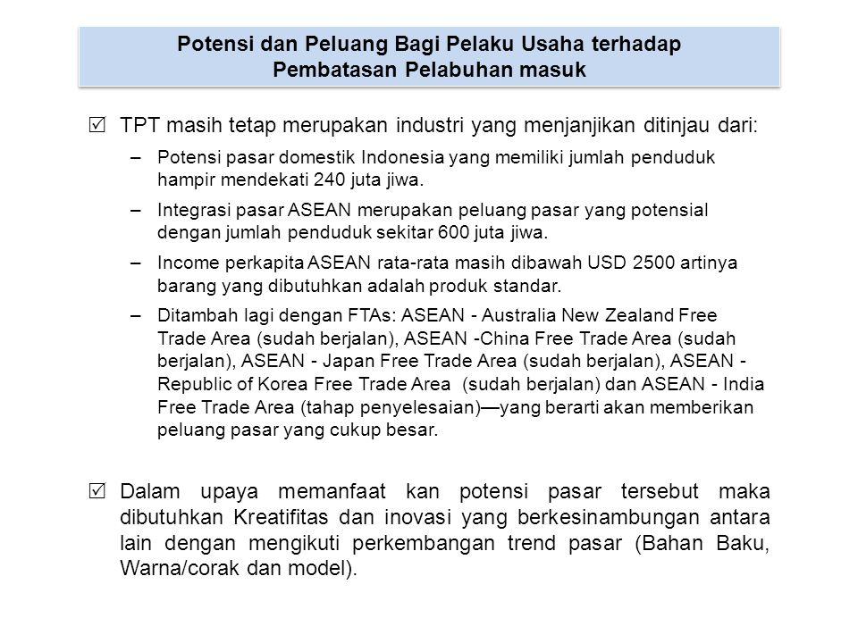 Potensi dan Peluang Bagi Pelaku Usaha terhadap Pembatasan Pelabuhan masuk  TPT masih tetap merupakan industri yang menjanjikan ditinjau dari: –Potens