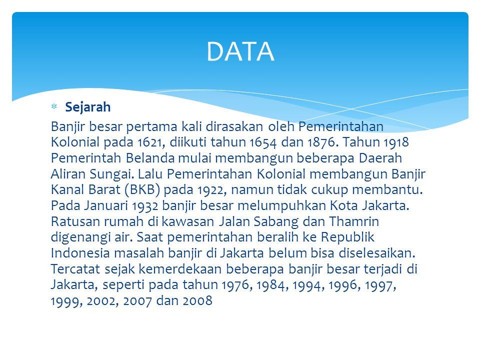  Topografi Wilayah DKI Jakarta dikatagorikan sebagai daerah datar dan landai.
