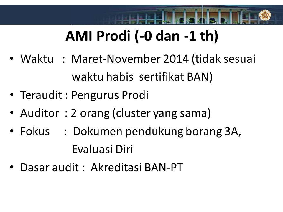 AMI Prodi (-0 dan -1 th) Waktu : Maret-November 2014 (tidak sesuai waktu habis sertifikat BAN) Teraudit : Pengurus Prodi Auditor : 2 orang (cluster ya