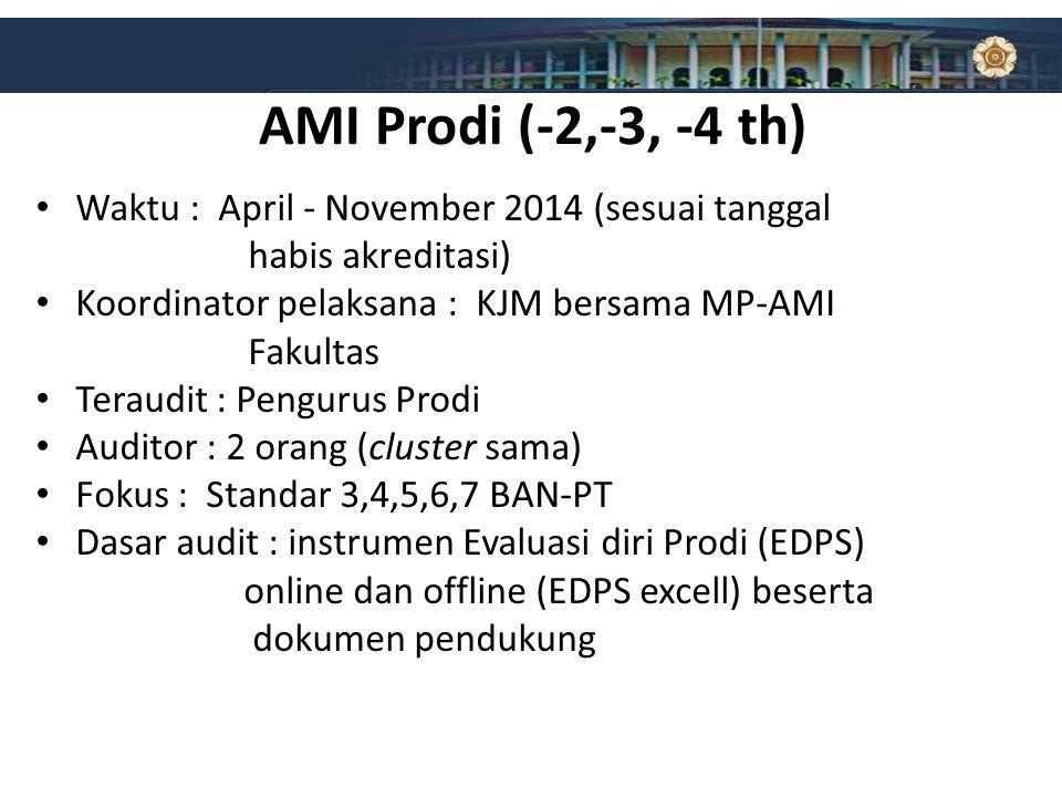 AMI Prodi (-2,-3, -4 th) Waktu : April - November 2014 (sesuai tanggal habis akreditasi) Koordinator pelaksana : KJM bersama MP-AMI Fakultas Teraudit