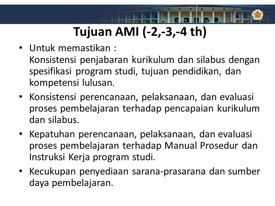 Tujuan AMI (-2,-3,-4 th) Untuk memastikan : Konsistensi penjabaran kurikulum dan silabus dengan spesifikasi program studi, tujuan pendidikan, dan komp