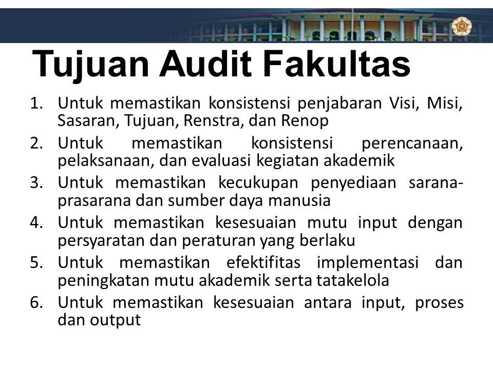 Objek Audit Waktu : April - Mei 2014 Koordinator pelaksana : KJM Teraudit : Pengurus Fakultas Auditor : 3 orang (cluster sama) Fokus : Standar 1-7 BAN-PT Dasar audit : instrumen Evaluasi Diri Fak (EDF) dan Dokumen Pendukung