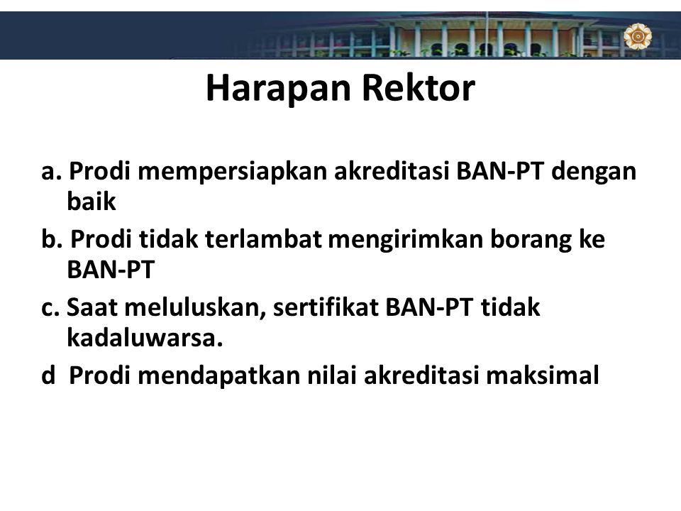 Harapan Rektor a. Prodi mempersiapkan akreditasi BAN-PT dengan baik b. Prodi tidak terlambat mengirimkan borang ke BAN-PT c. Saat meluluskan, sertifik