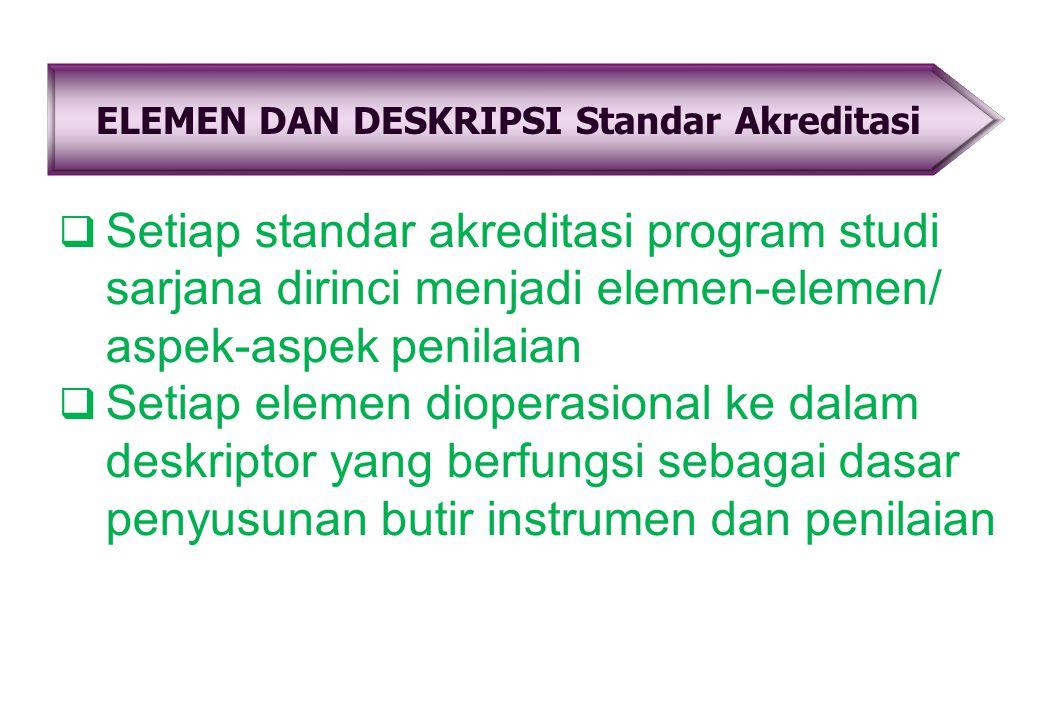  Setiap standar akreditasi program studi sarjana dirinci menjadi elemen-elemen/ aspek-aspek penilaian  Setiap elemen dioperasional ke dalam deskriptor yang berfungsi sebagai dasar penyusunan butir instrumen dan penilaian 12 ELEMEN DAN DESKRIPSI Standar Akreditasi