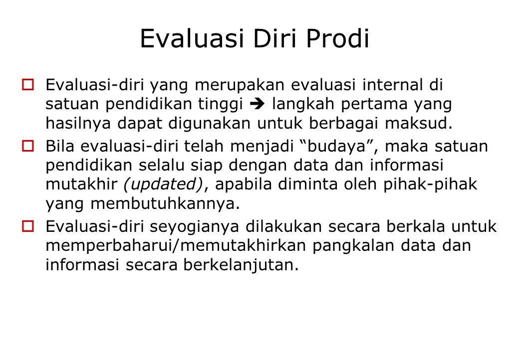 a.Isi dokumen: C (check) & A (action) dari data yang ada dalam Borang (PD) b.Speak with data c.Melibatkan semua sivitas akademika Prodi d.Mendeskripsikan dan menganalisis kekuatan dan kelemahan, serta peluang dan ancaman yang ada di satuan pendidikan.
