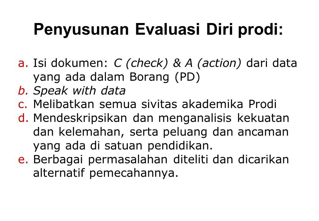 Evaluasi Diri Prodi