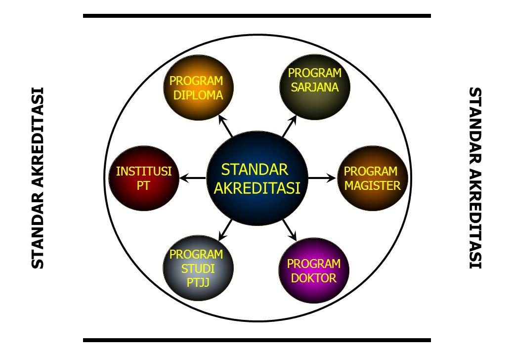Tolok ukur yang digunakan sebagai dasar untuk mengukur dan menetapkan mutu serta kelayakan program studi sarjana dalam menyelenggarakan program- programnya.