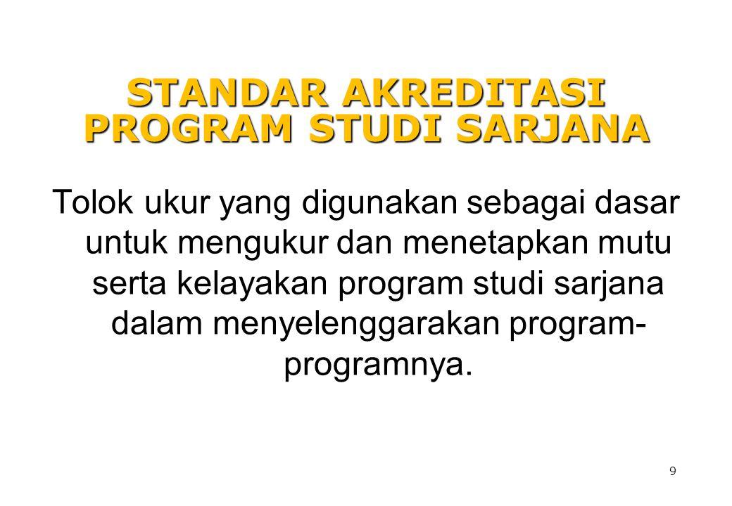10 MANFAAT STANDAR AKREDITASI Untuk menjadi tolok ukur mutu input-process- output-outcome- impact penyelenggaraan pendidikan Program Studi Pengembangan program studi.