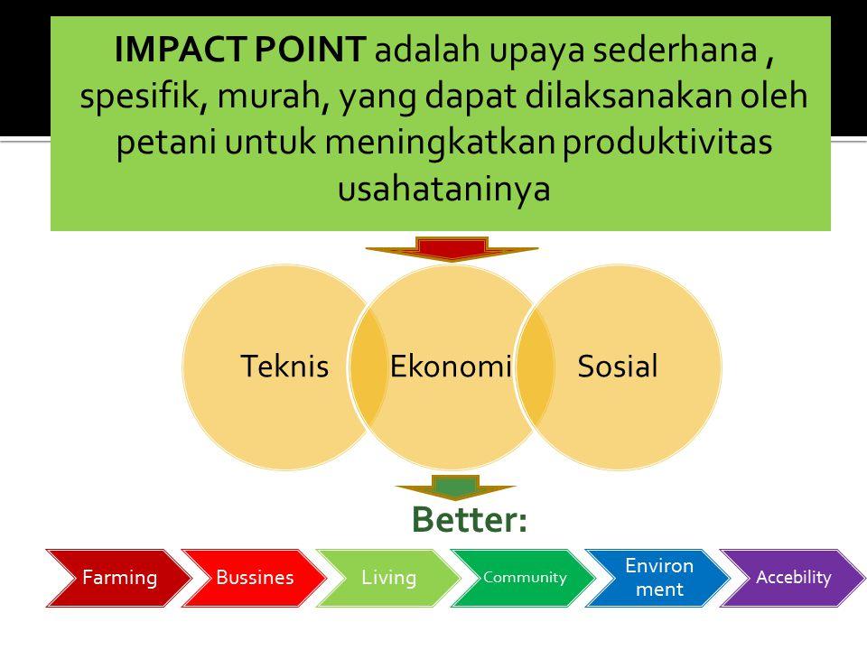 IMPACT POINT adalah upaya sederhana, spesifik, murah, yang dapat dilaksanakan oleh petani untuk meningkatkan produktivitas usahataninya TeknisEkonomiSosial FarmingBussinesLiving Community Environ ment Accebility Better: