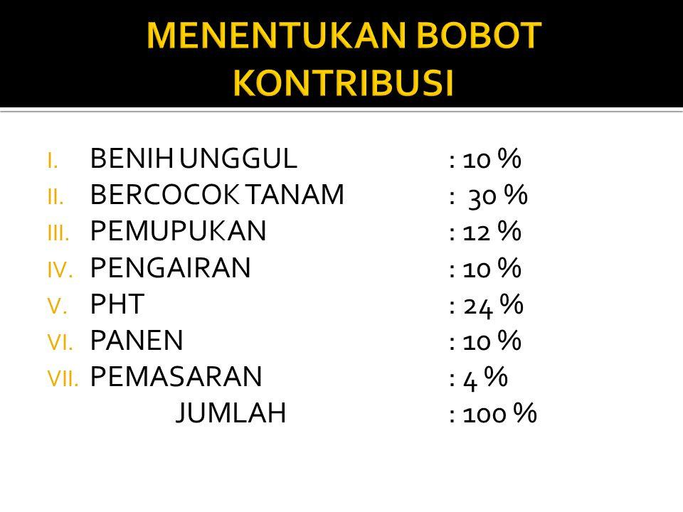 I.BENIH UNGGUL: 10 % II. BERCOCOK TANAM: 30 % III.