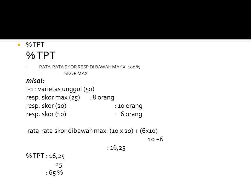 % TPT % TPT : RATA-RATA SKOR RESP DI BAWAH MAKX 100 % SKOR MAX misal: I-1 : varietas unggul (50) resp. skor max (25): 8 orang resp. skor (20): 10 or