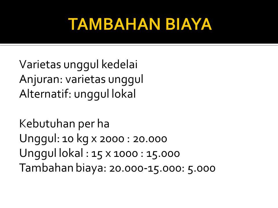 Varietas unggul kedelai Anjuran: varietas unggul Alternatif: unggul lokal Kebutuhan per ha Unggul: 10 kg x 2000: 20.000 Unggul lokal : 15 x 1000 : 15.000 Tambahan biaya: 20.000-15.000: 5.000