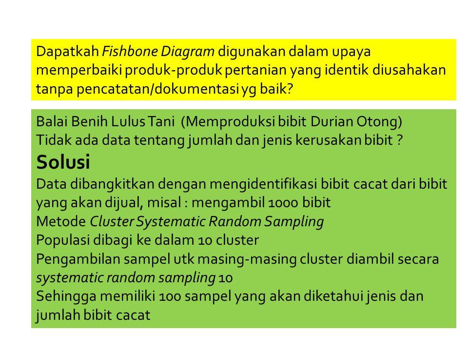 Dapatkah Fishbone Diagram digunakan dalam upaya memperbaiki produk-produk pertanian yang identik diusahakan tanpa pencatatan/dokumentasi yg baik? Bala