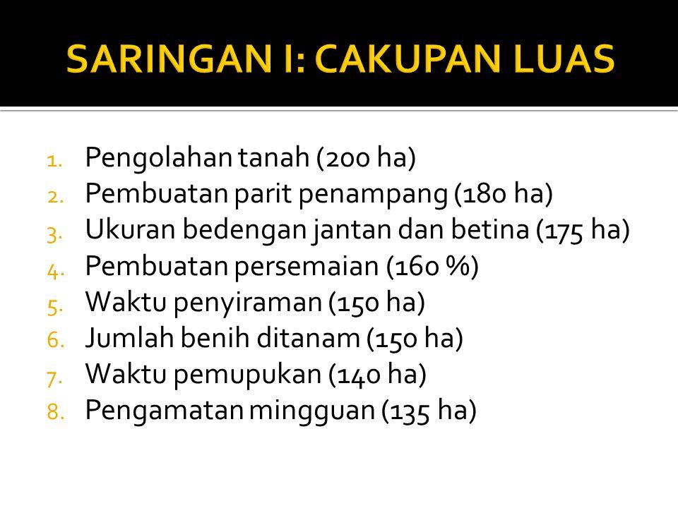 1. Pengolahan tanah (200 ha) 2. Pembuatan parit penampang (180 ha) 3. Ukuran bedengan jantan dan betina (175 ha) 4. Pembuatan persemaian (160 %) 5. Wa