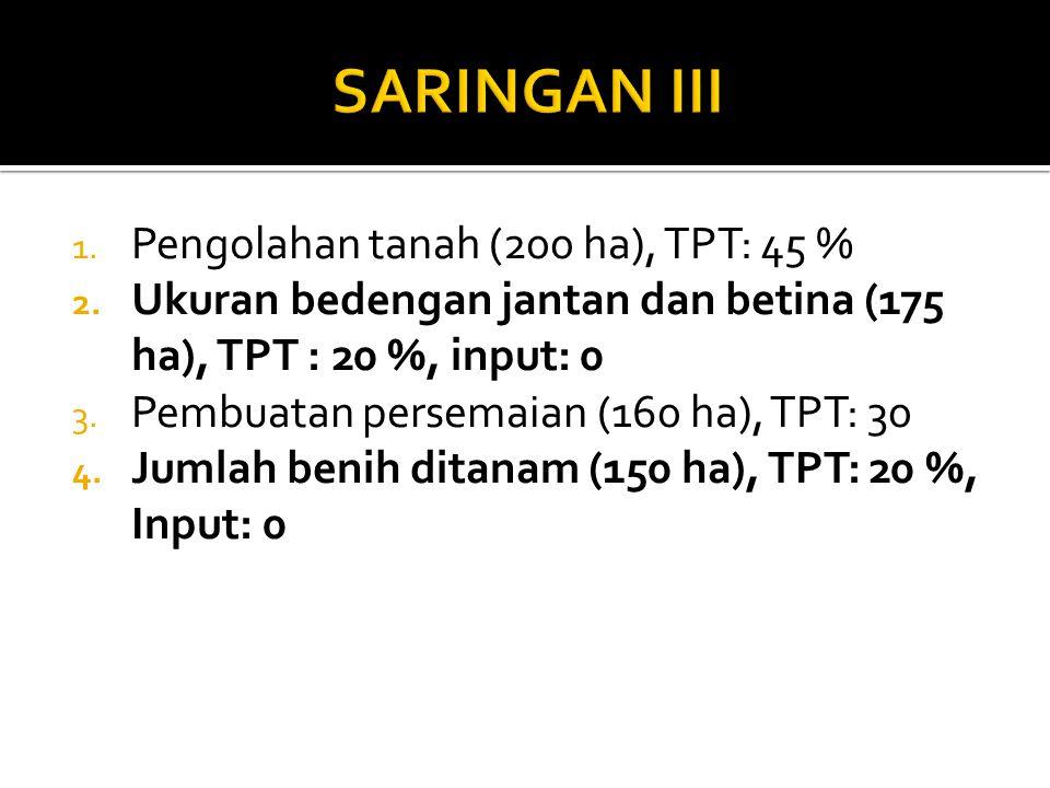 1. Pengolahan tanah (200 ha), TPT: 45 % 2. Ukuran bedengan jantan dan betina (175 ha), TPT : 20 %, input: 0 3. Pembuatan persemaian (160 ha), TPT: 30