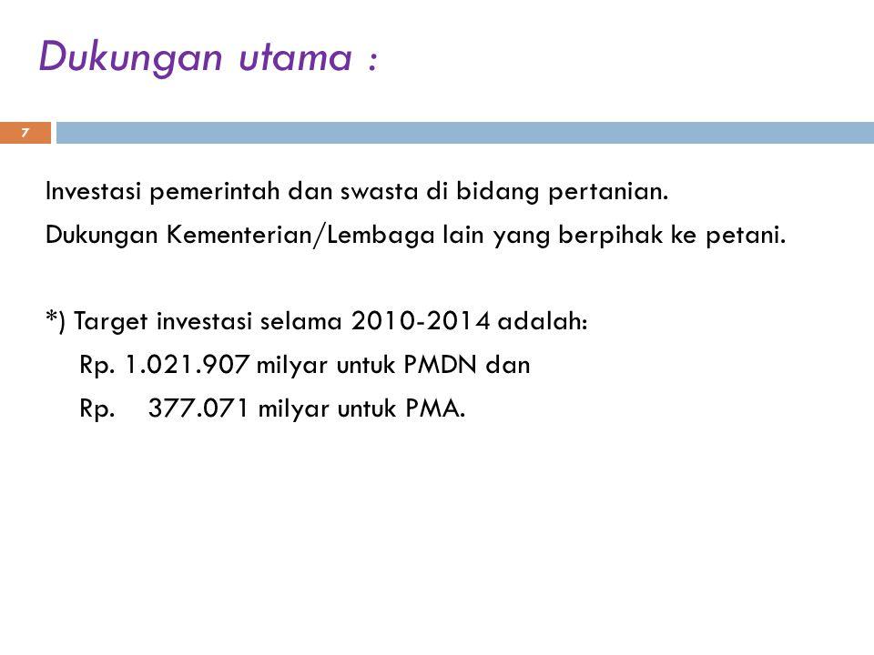 Dukungan utama : Investasi pemerintah dan swasta di bidang pertanian. Dukungan Kementerian/Lembaga lain yang berpihak ke petani. *) Target investasi s