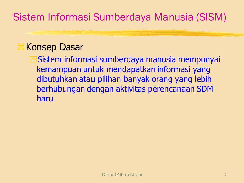 Dinnul Alfian Akbar3 Sistem Informasi Sumberdaya Manusia (SISM) zKonsep Dasar ySistem informasi sumberdaya manusia mempunyai kemampuan untuk mendapatkan informasi yang dibutuhkan atau pilihan banyak orang yang lebih berhubungan dengan aktivitas perencanaan SDM baru
