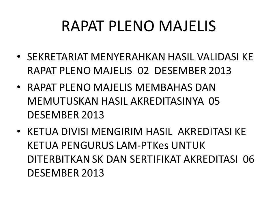RAPAT PLENO MAJELIS SEKRETARIAT MENYERAHKAN HASIL VALIDASI KE RAPAT PLENO MAJELIS 02 DESEMBER 2013 RAPAT PLENO MAJELIS MEMBAHAS DAN MEMUTUSKAN HASIL AKREDITASINYA 05 DESEMBER 2013 KETUA DIVISI MENGIRIM HASIL AKREDITASI KE KETUA PENGURUS LAM-PTKes UNTUK DITERBITKAN SK DAN SERTIFIKAT AKREDITASI 06 DESEMBER 2013