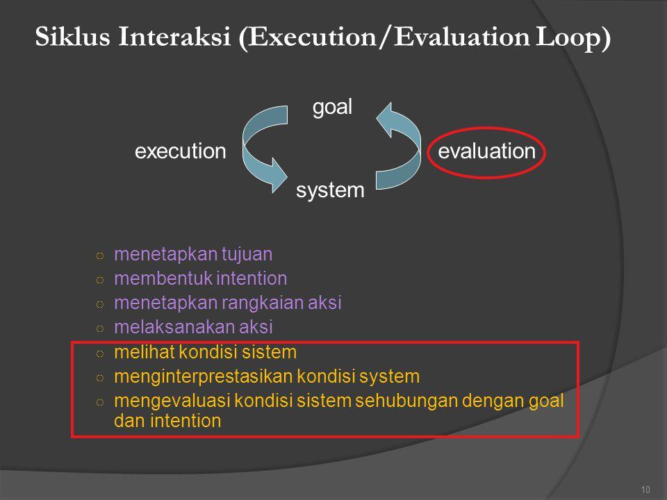 ○ Menetapkan tujuan ○ Membentuk intention ○ Menetapkan rangkaian aksi ○ Melaksanakan aksi ○ Melihat kondisi sistem ○ Menginterprestasikan kondisi syst