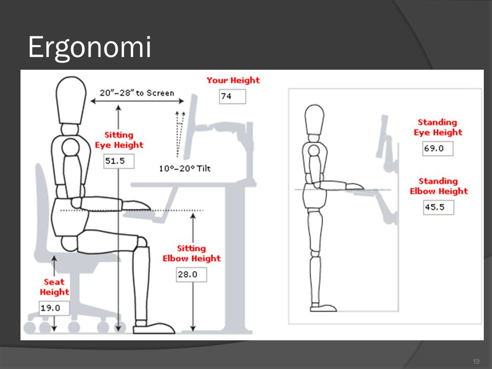 Contoh-contoh Ergonomi  pengaturan kontrol dan tampilan contoh : kontrol dikelompokkan berdasarkan fungsi atau frekuensi penggunaan, atau secara beru