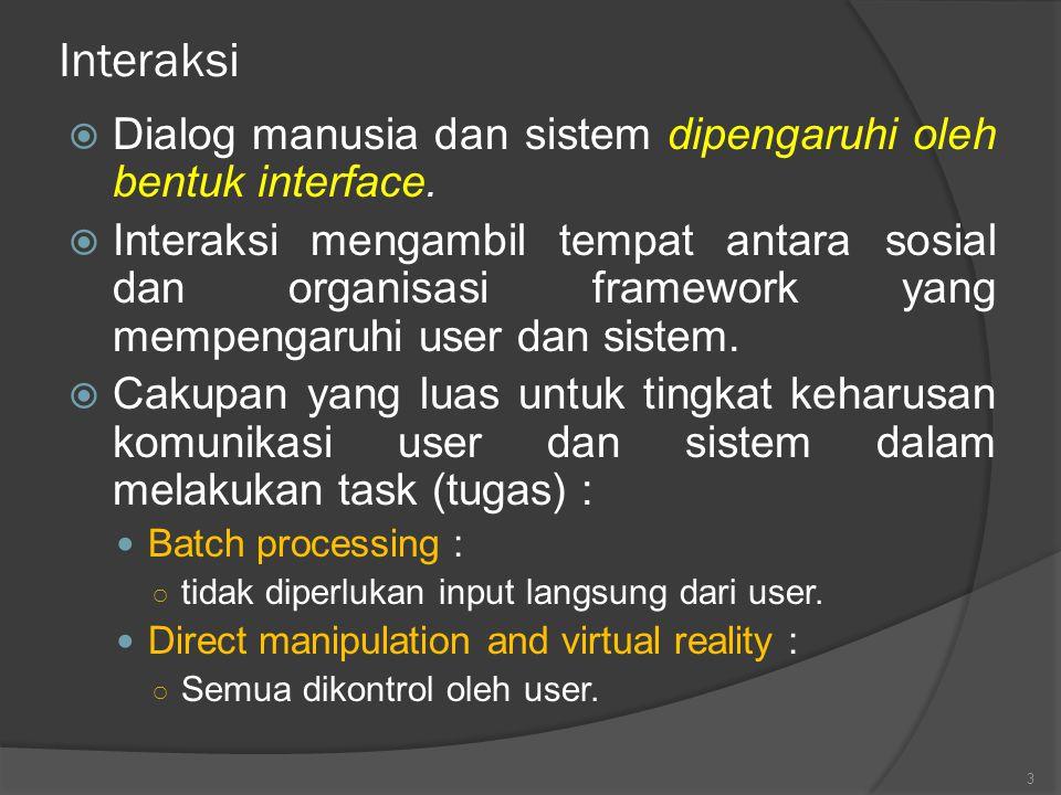 Apa Itu Interaksi? Komunikasi 2 user system