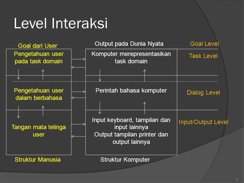 Interaksi  Dialog manusia dan sistem dipengaruhi oleh bentuk interface.  Interaksi mengambil tempat antara sosial dan organisasi framework yang memp