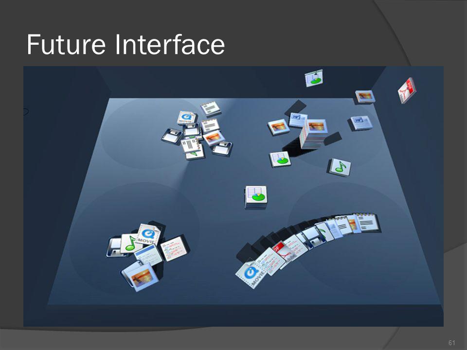 Future Interface 60