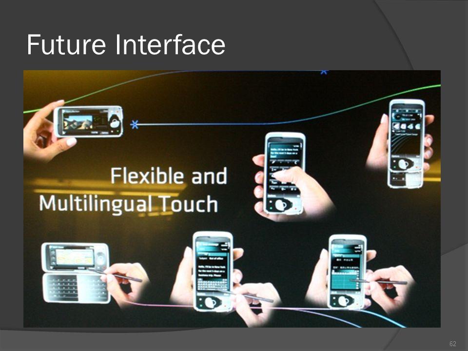 Future Interface 61