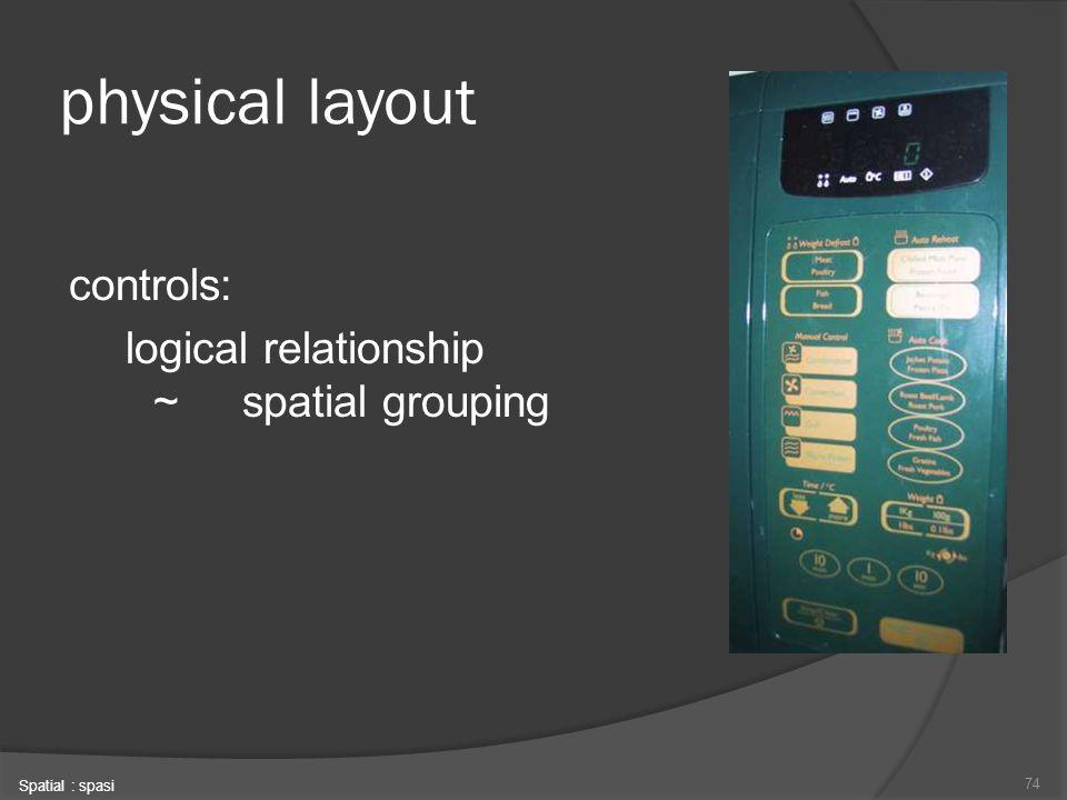 Physical design 73