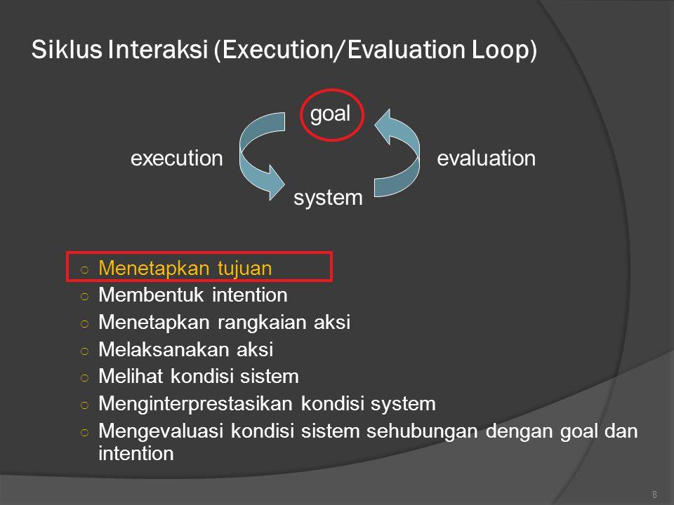 Siklus Interaksi (Execution/Evaluation Loop)  Donald Norman's model (7 komponen) : Menetapkan tujuan Membentuk intention Menetapkan rangkaian aksi Me