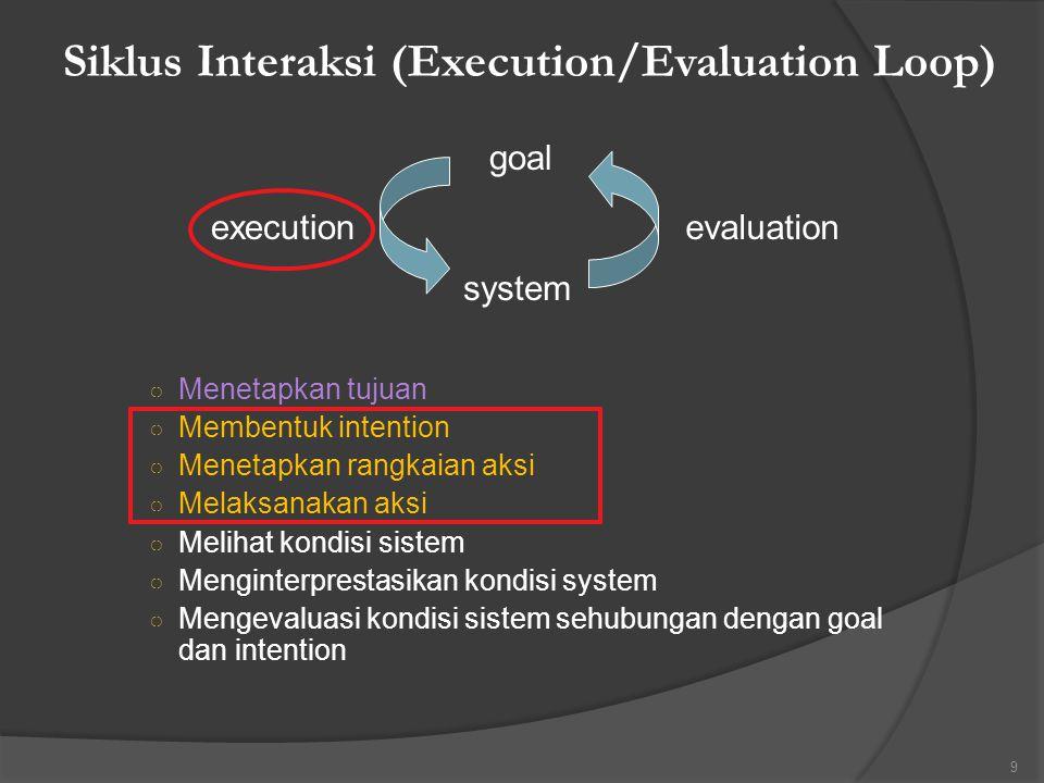 Siklus Interaksi (Execution/Evaluation Loop) ○ Menetapkan tujuan ○ Membentuk intention ○ Menetapkan rangkaian aksi ○ Melaksanakan aksi ○ Melihat kondi