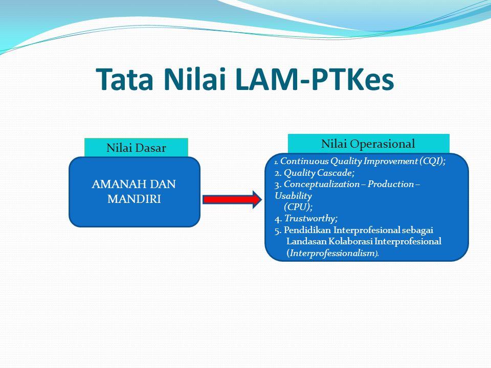 Tata Nilai LAM-PTKes Nilai Dasar AMANAH DAN MANDIRI Nilai Operasional 1.