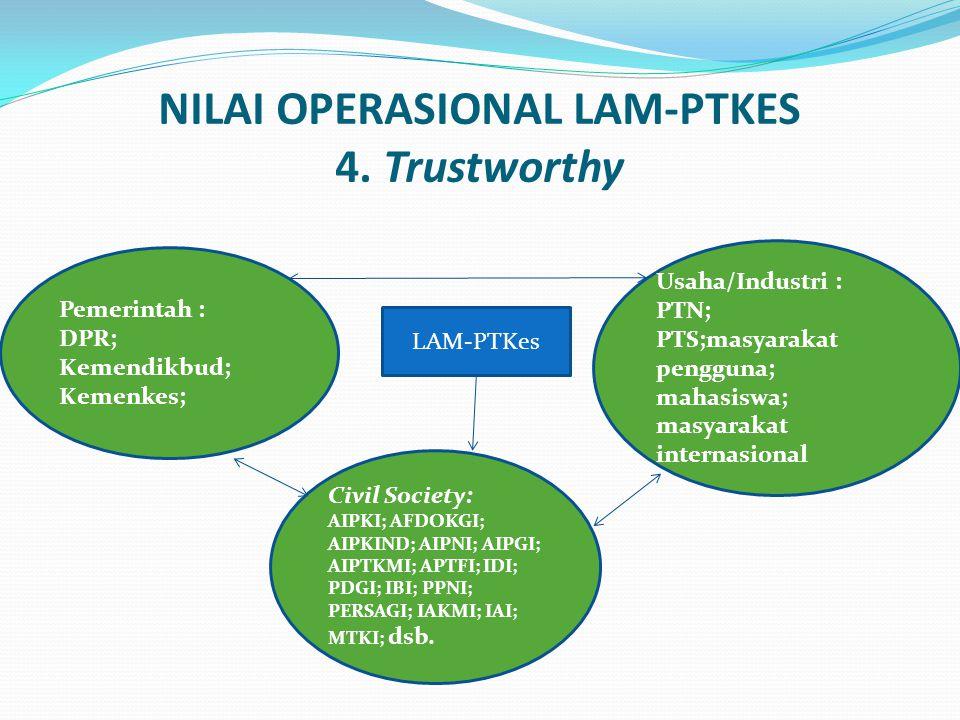 NILAI OPERASIONAL LAM-PTKES 4.