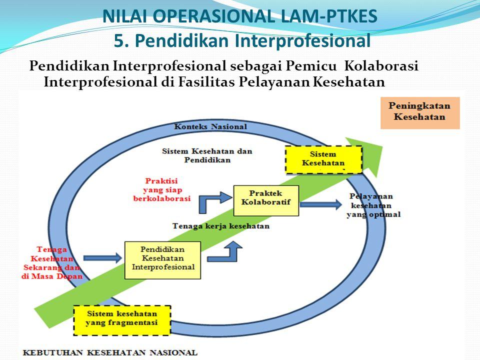 NILAI OPERASIONAL LAM-PTKES 5.