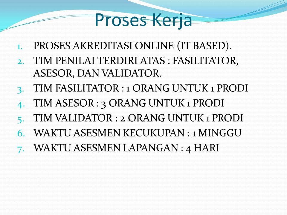 Proses Kerja 1.PROSES AKREDITASI ONLINE (IT BASED).