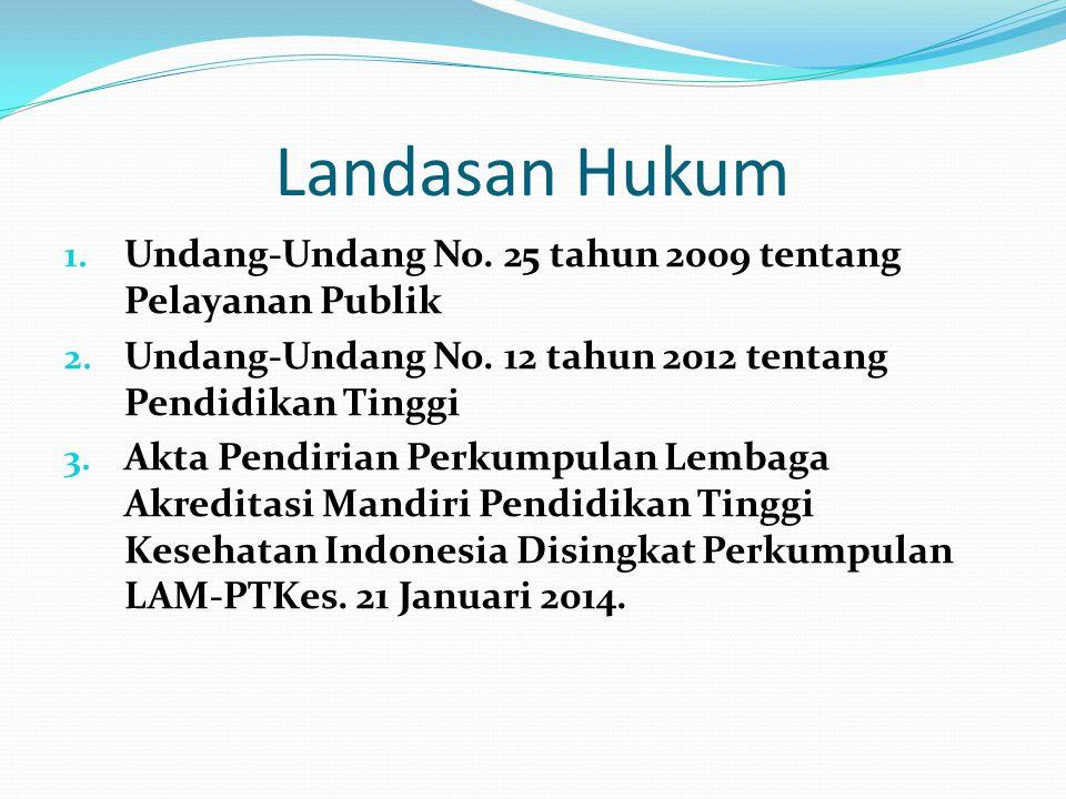 Nilai Dasar LAM-PTKes  Amanah berlandaskan pada Kepercayaan Publik yang meliputi : institusi pendidikan; organisasi profesi dan asosiasi institusi pendidikan; pemerintah; masyarakat pengguna; serta mahasiswa dan masyarakat internasional.